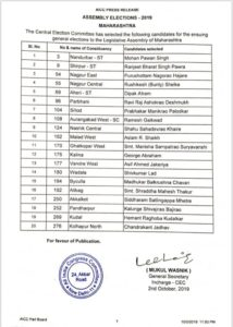 The Congress party on Thursday night announced its candidates who would contest the upcoming elections from Nagpur Central and East Nagpur.